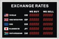 Tabela pentru casa schimb valutar – 5 valute