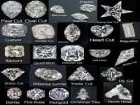 Certificate de diamante tăiate în vrac