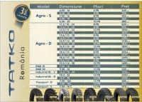 Cauciucuri AGRICOLE pentru U650, 14.00r38 cu GARANTIE si transport