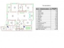 Dacia nr 65, etaj de vila 200 mp, birou, locuinta, cabinet, etc