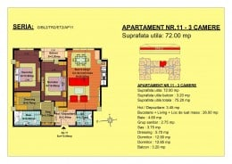 Apartament 3 camere Brasov