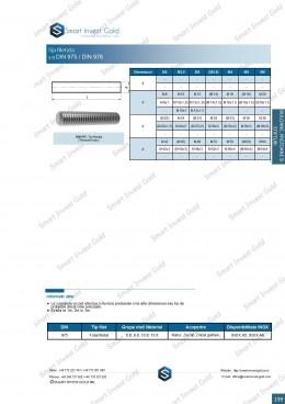 Tija filetata DIN 975/ DIN 976