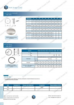 Garnitura de etansare DIN 470