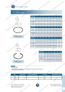 Inel de siguranta DIN 7993A / 7993B