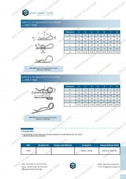 Splint (ac de siguranta) forma simpla/ forma dubla DIN 11024